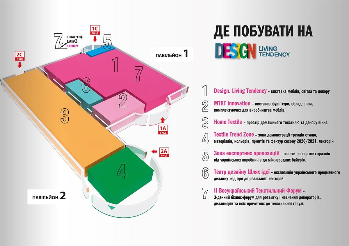 infografic Storinka 3 - Все, що вам потрібно знати про виставку Design Living Tendency 2019 в форматі інфографіки