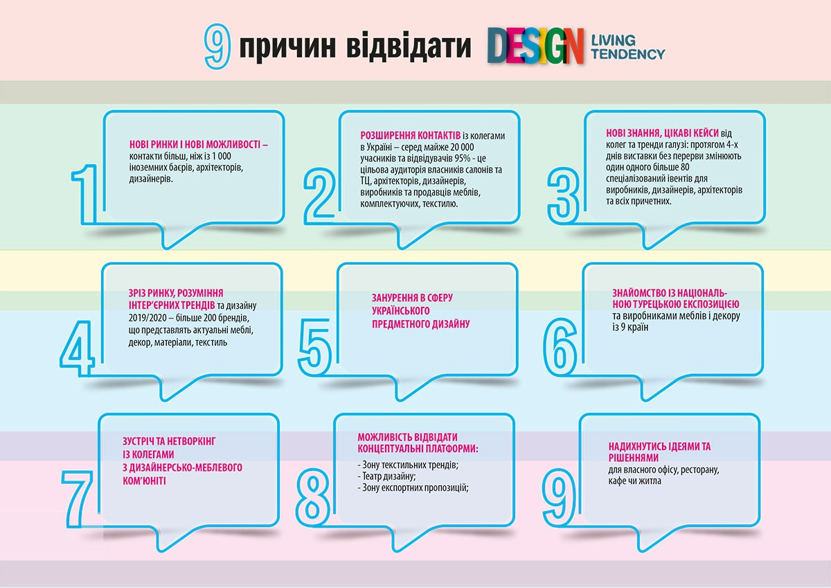 infografic Storinka 4 - Everything you need to know about Design Living Tendency 2019