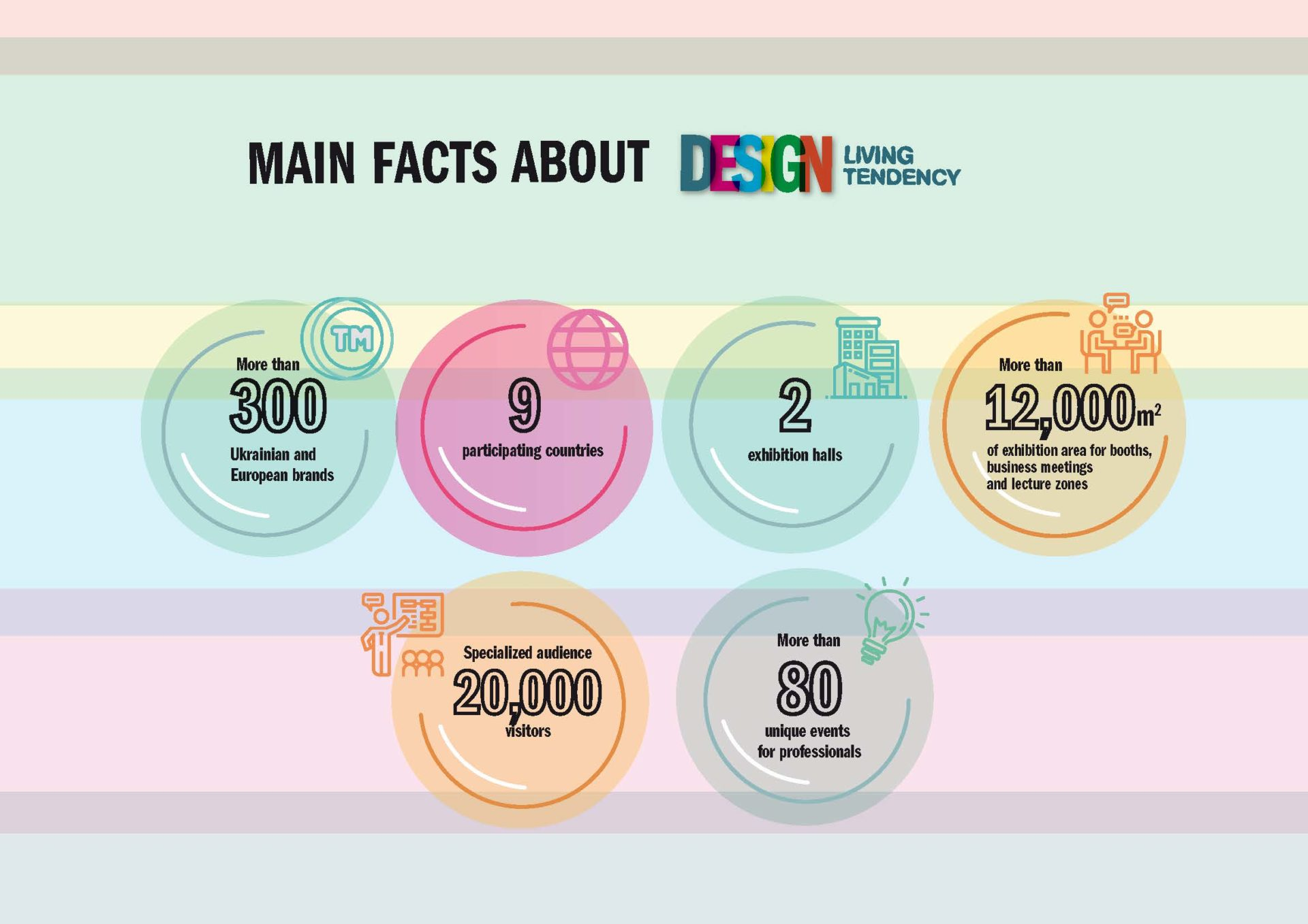 infografic engl 2 - Everything you need to know about Design Living Tendency 2019