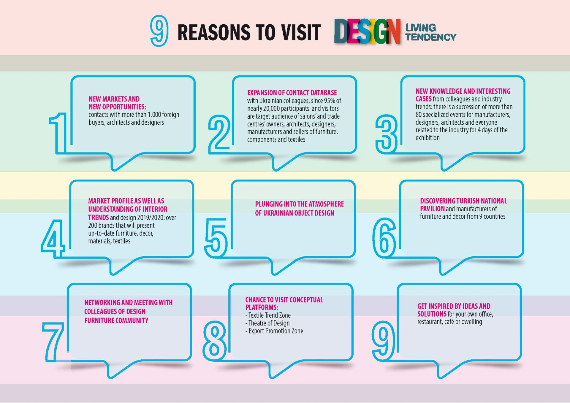 infografic engl 4 - Everything you need to know about Design Living Tendency 2019